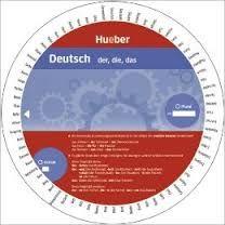 Wheels Deutsch - der, die, das